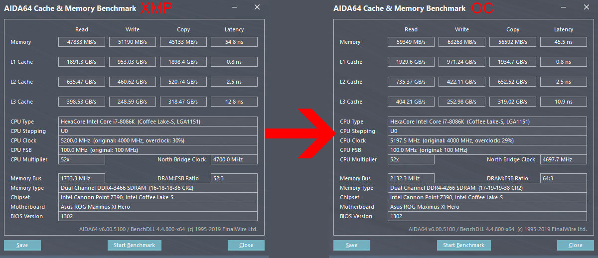 Aida64 benchmark performance gain example